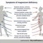 Magnesium-deficiency-chart-meme-thyroid-nation