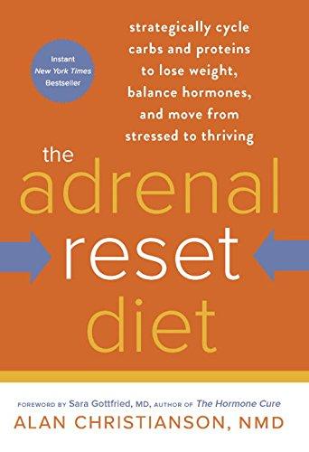 adrenal-reset-book-dr-c